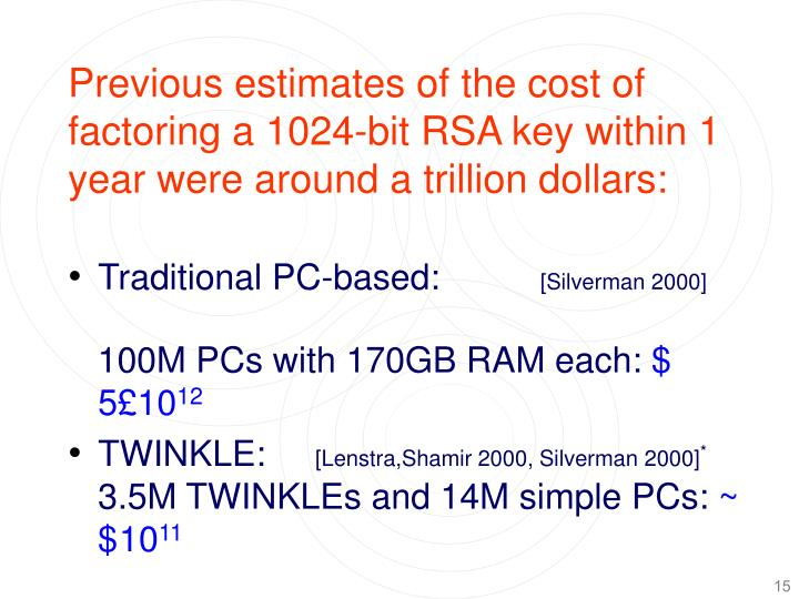 Previous estimates of the cost of factoring a 1024-bit RSA key within 1 year were around a trillion dollars: