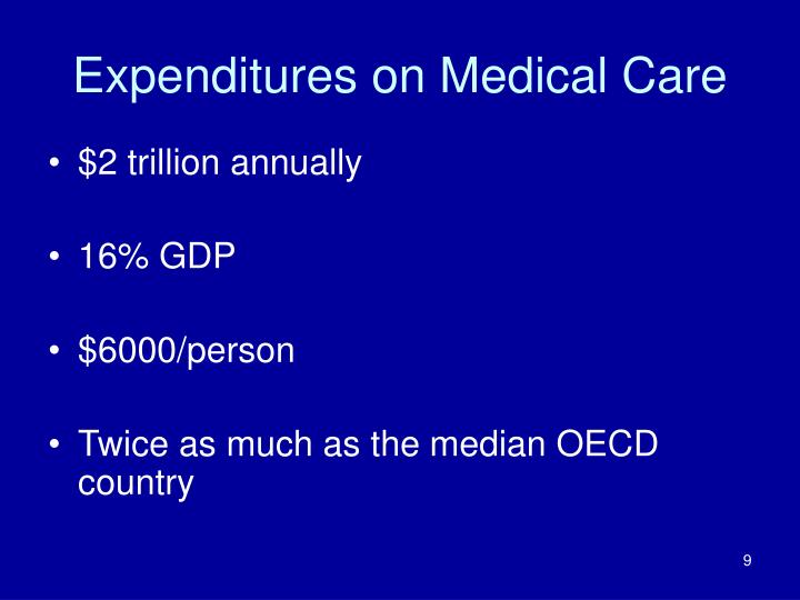 Expenditures on Medical Care