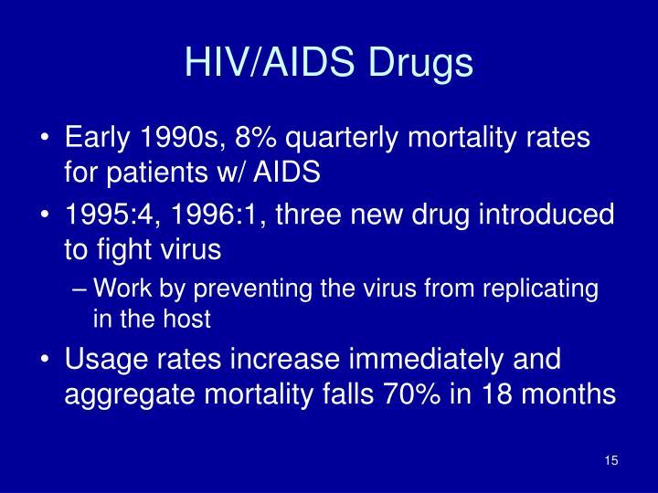 HIV/AIDS Drugs