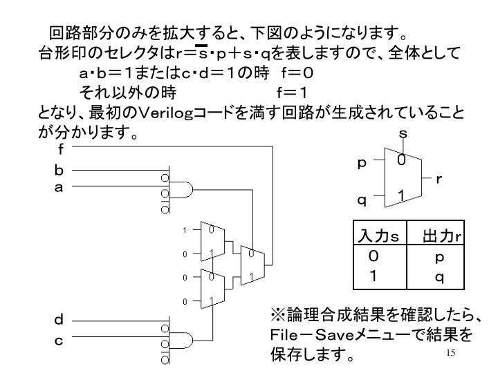 回路部分のみを拡大すると、下図のようになります。