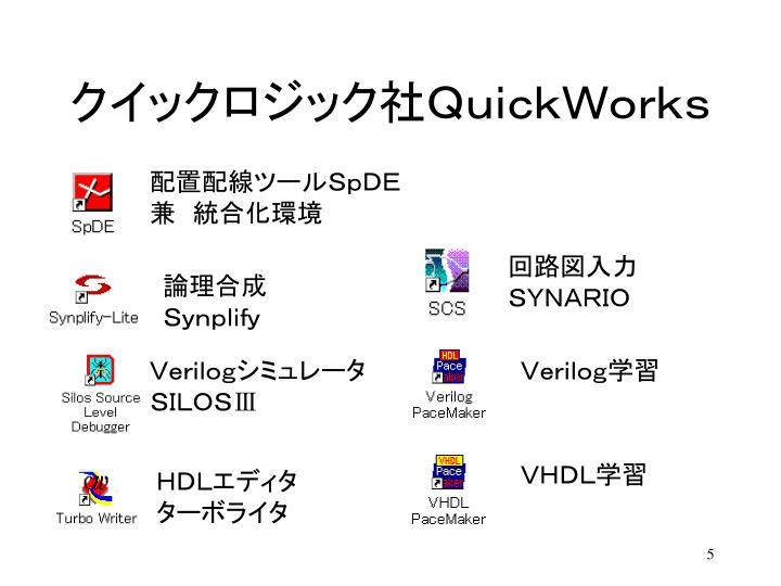 クイックロジック社QuickWorks