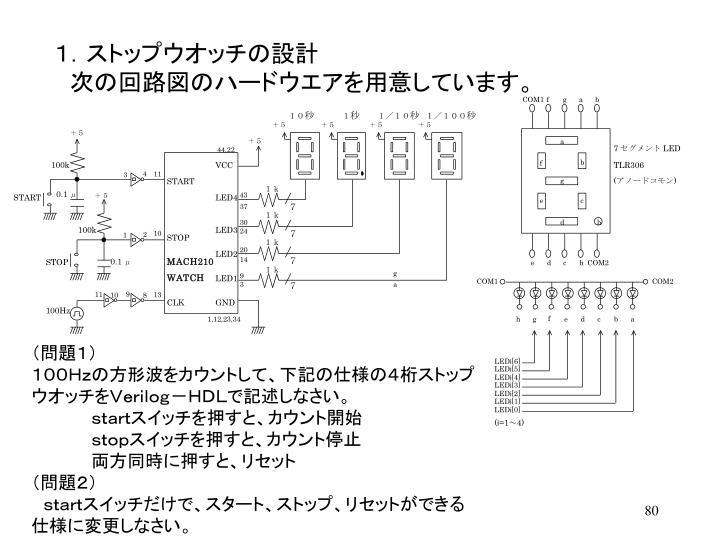 1.ストップウオッチの設計