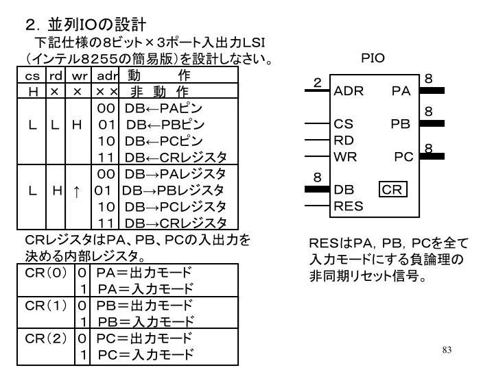 2.並列IOの設計