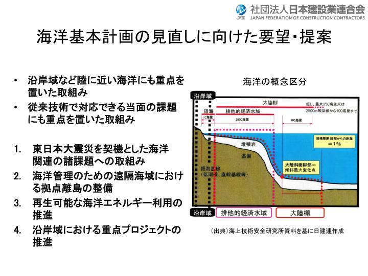 海洋基本計画の見直しに向けた要望・提案