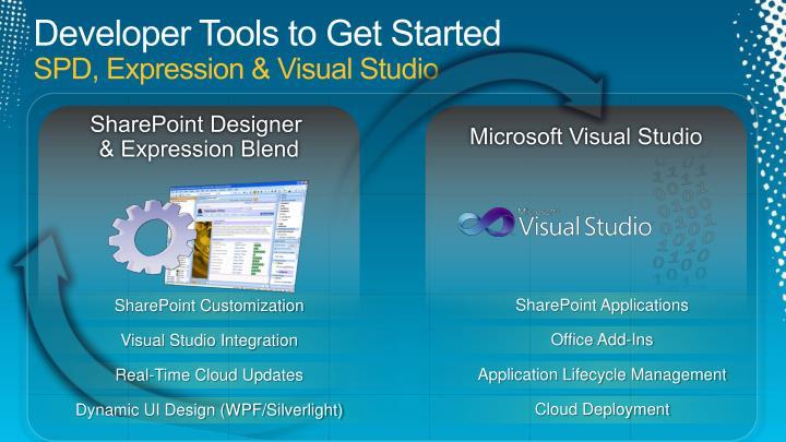 Developer Tools to Get Started