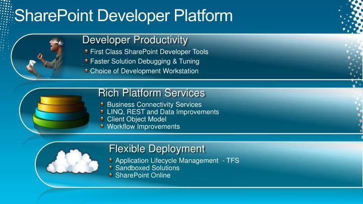 SharePoint Developer Platform