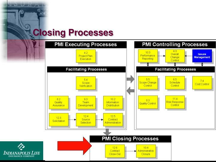 Closing Processes