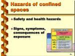 hazards of confined spaces1