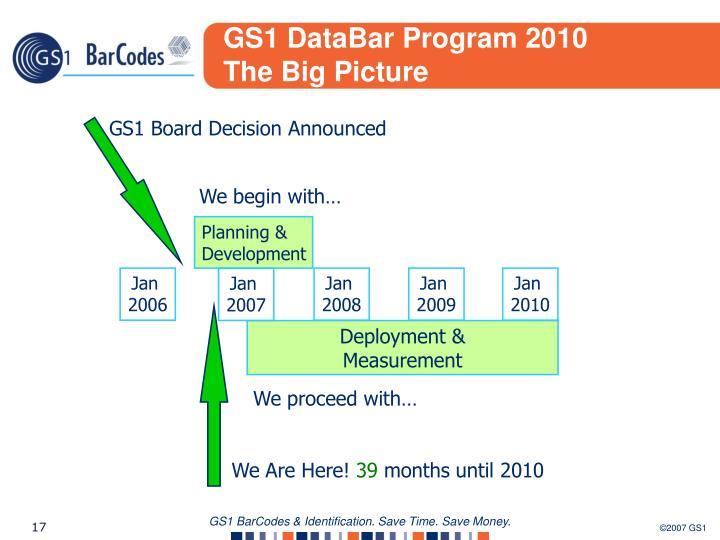 GS1 Board Decision Announced