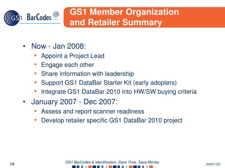 GS1 Member Organization