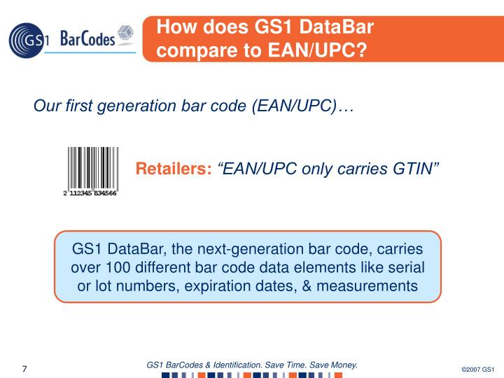How does GS1 DataBar
