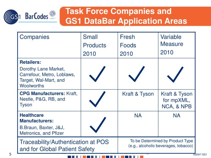 Task Force Companies and