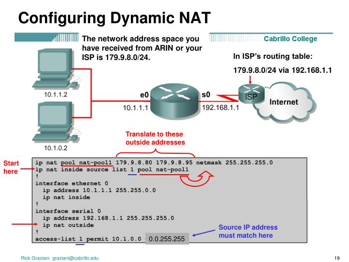 Configuring Dynamic NAT