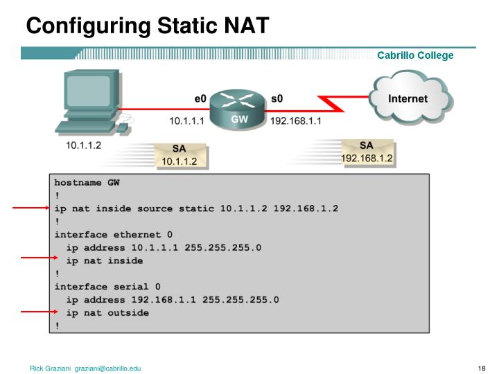 Configuring Static NAT