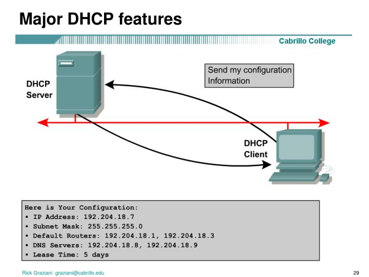 Major DHCP features