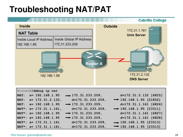 Troubleshooting NAT/PAT