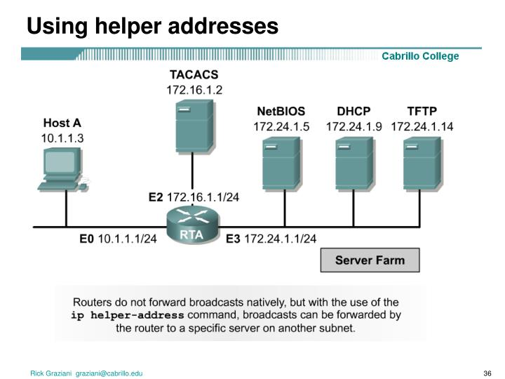Using helper addresses