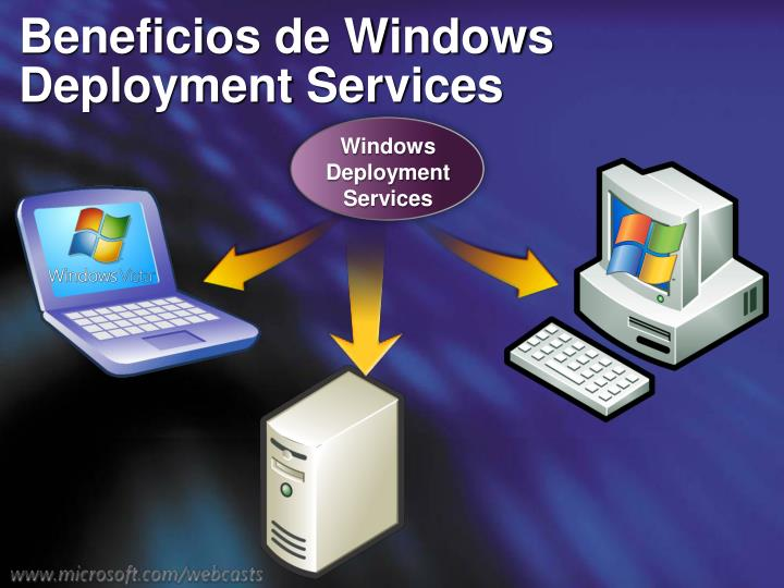 Windows Deployment Services
