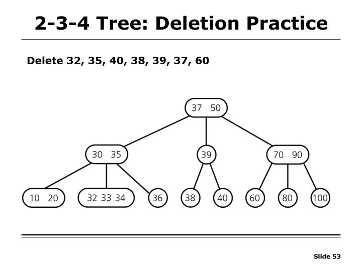 2-3-4 Tree: Deletion Practice