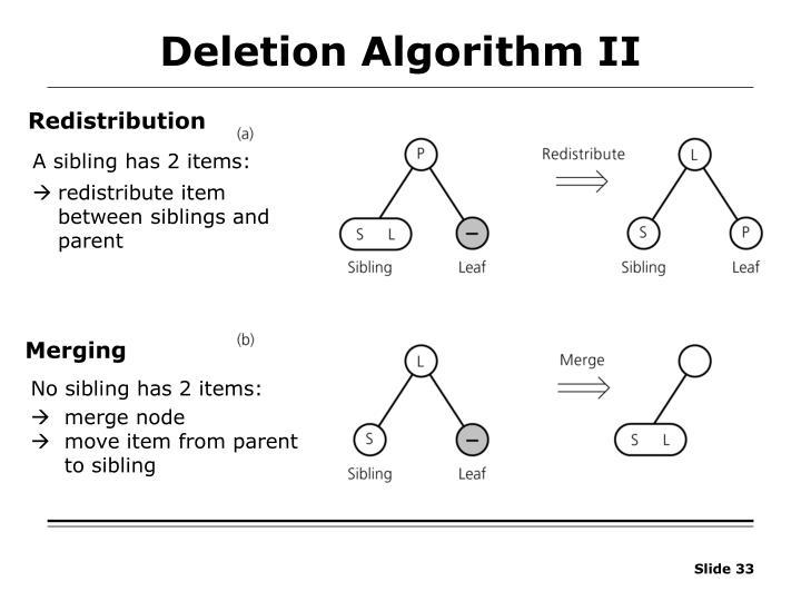 Deletion Algorithm II