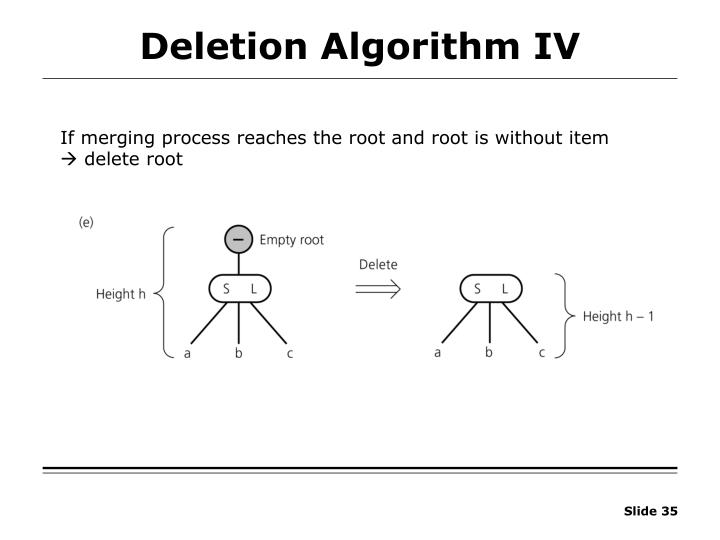 Deletion Algorithm IV