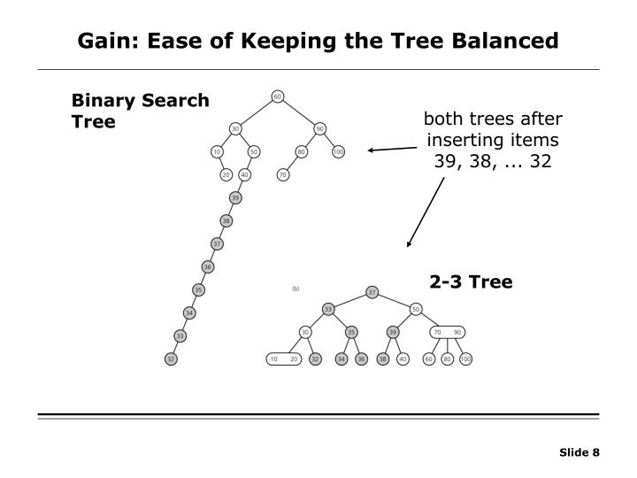 Gain: Ease of Keeping the Tree Balanced