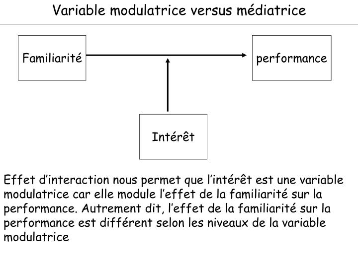 Variable modulatrice versus médiatrice
