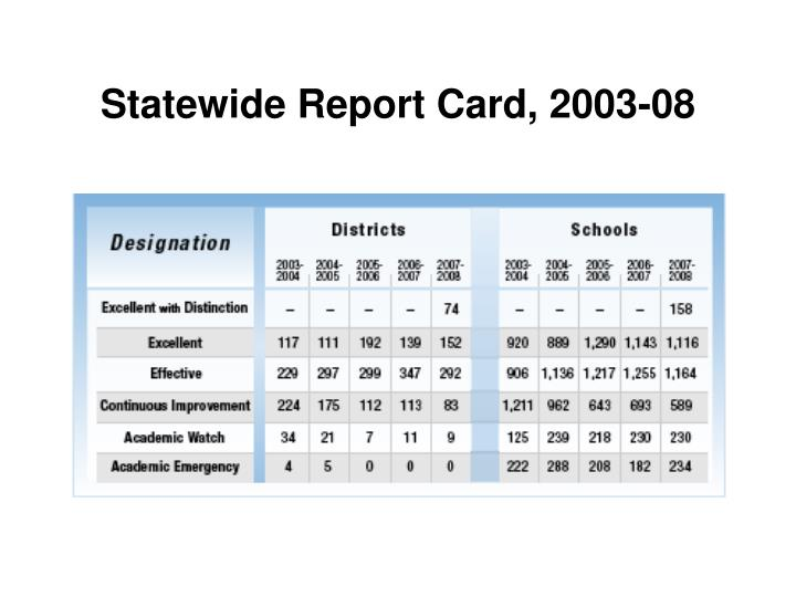 Statewide Report Card, 2003-08