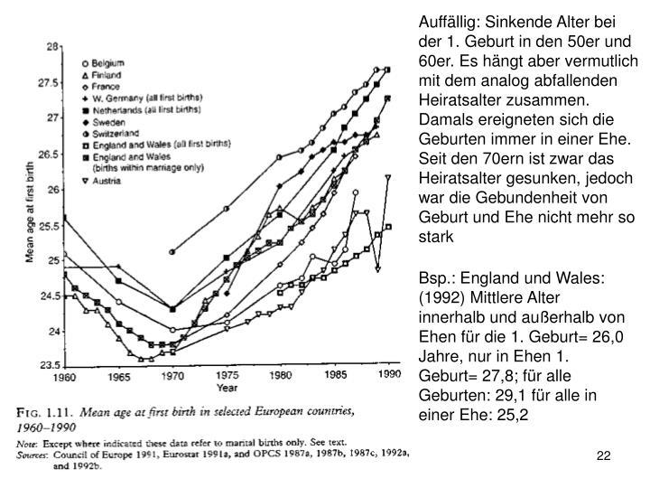 Auffällig: Sinkende Alter bei der 1. Geburt in den 50er und 60er. Es hängt aber vermutlich mit dem analog abfallenden Heiratsalter zusammen. Damals ereigneten sich die Geburten immer in einer Ehe. Seit den 70ern ist zwar das Heiratsalter gesunken, jedoch war die Gebundenheit von Geburt und Ehe nicht mehr so stark