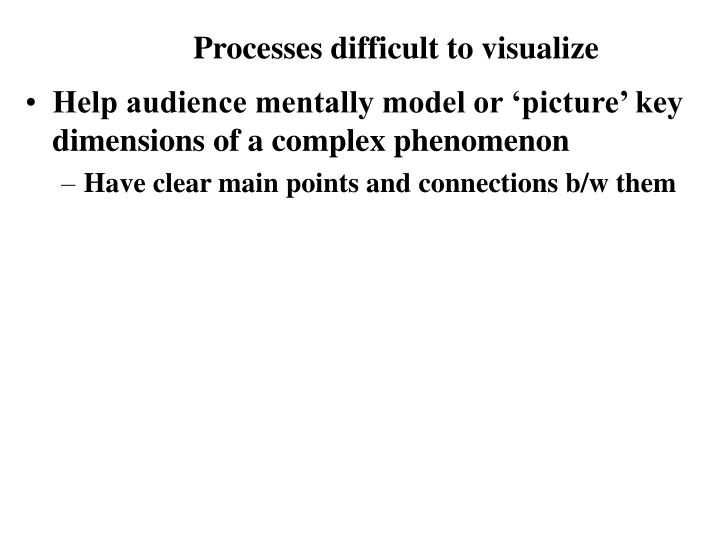 Processes difficult to visualize