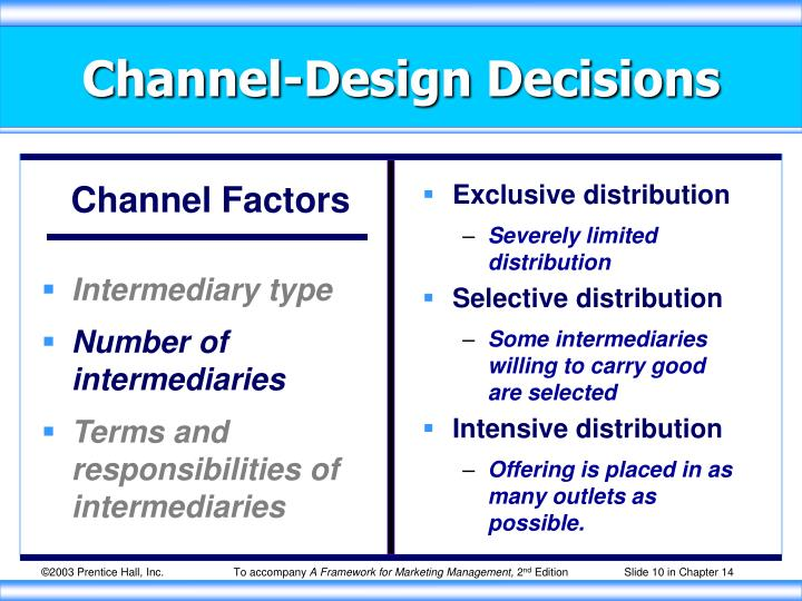 Channel Factors