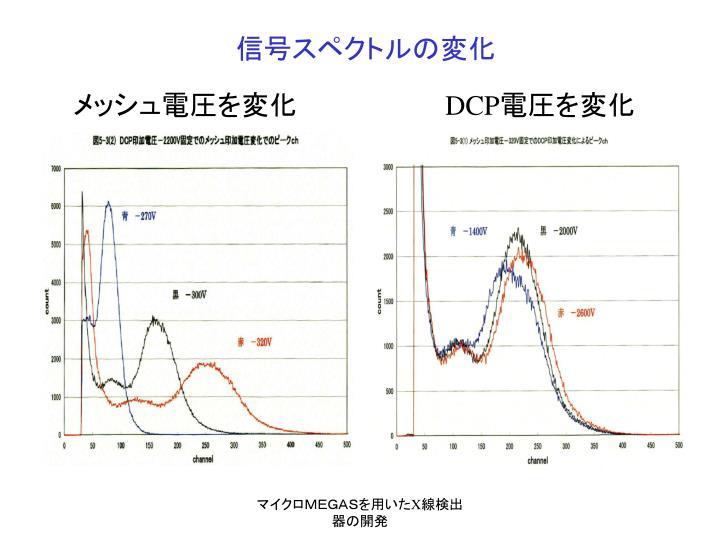 信号スペクトルの変化