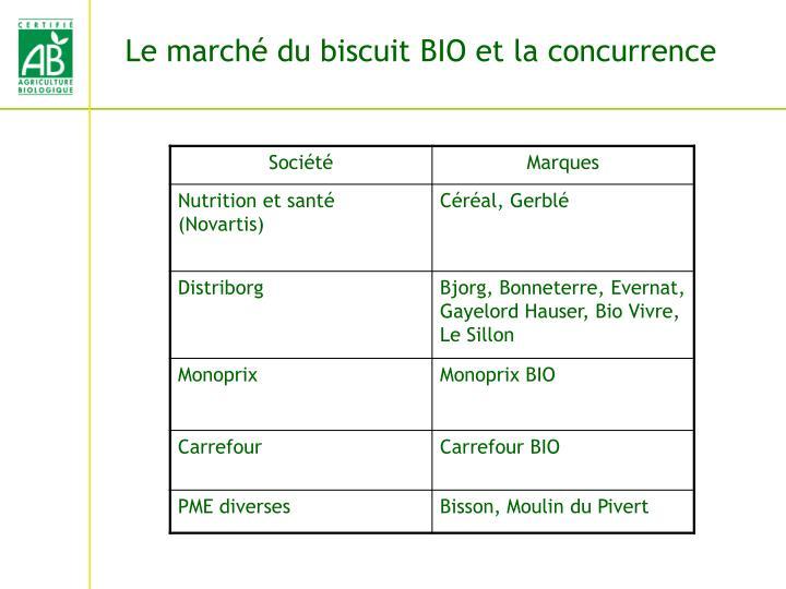 Le marché du biscuit BIO et la concurrence