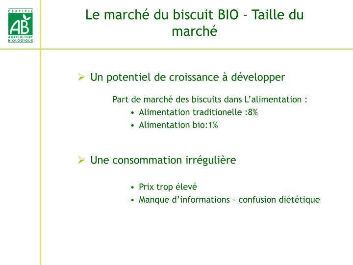 Le marché du biscuit BIO - Taille du marché