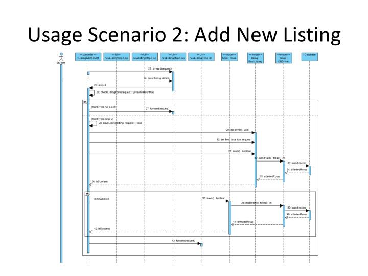 Usage Scenario 2: Add New Listing
