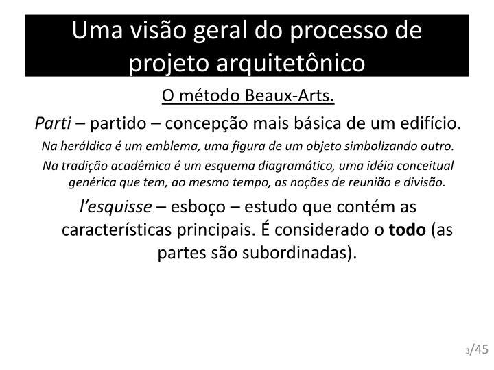 Uma visão geral do processo de projeto arquitetônico