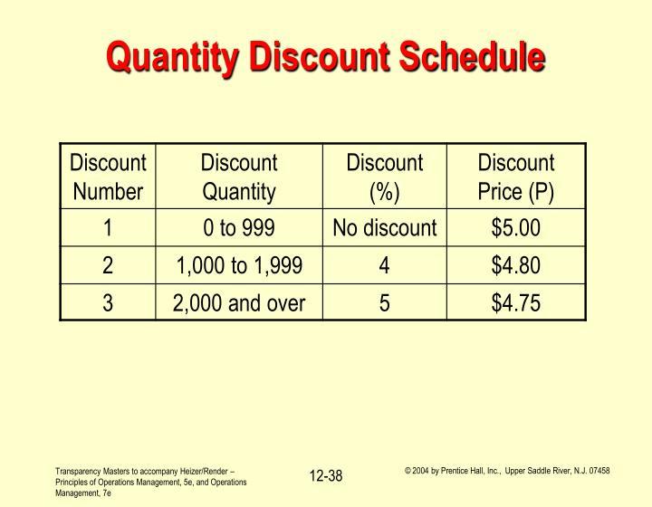 Quantity Discount Schedule