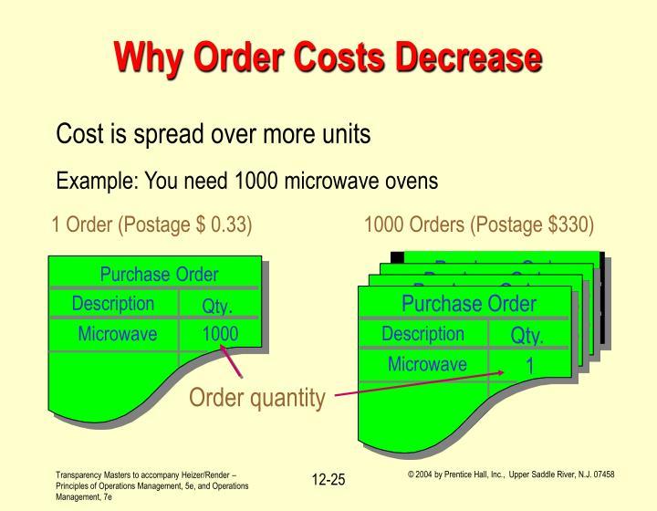 1 Order (Postage $ 0.33)