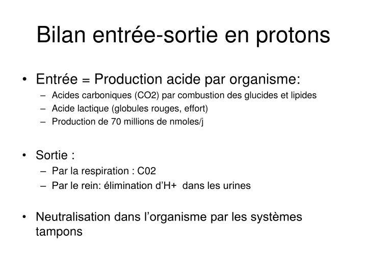 Bilan entrée-sortie en protons