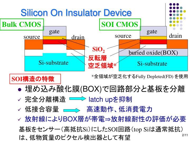 Silicon On Insulator Device