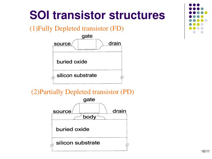 SOI transistor structures