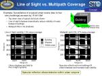 line of sight vs multipath coverage