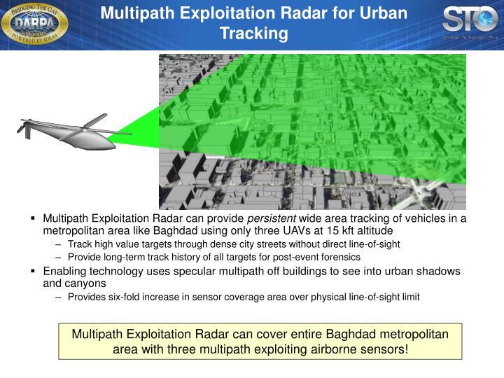 Multipath Exploitation Radar for Urban Tracking