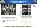 multipath hypothesis tracking rf hall of mirrors