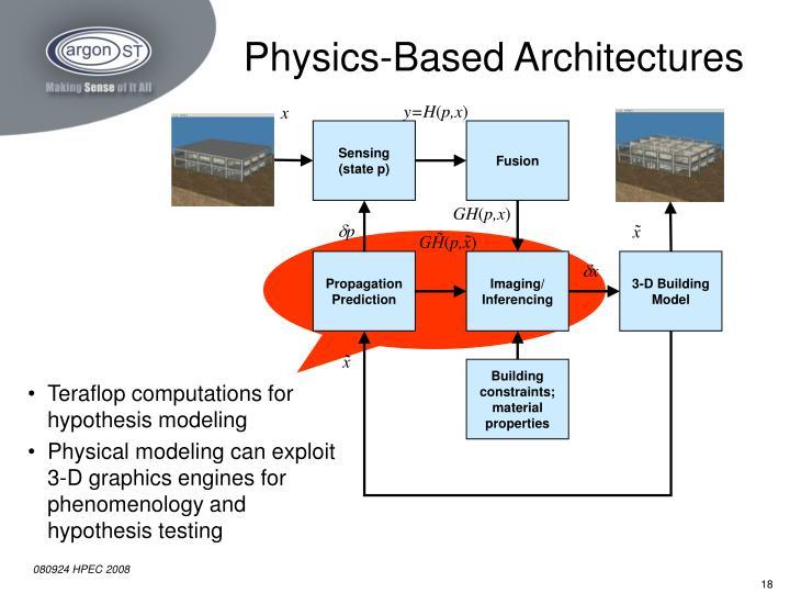 Physics-Based Architectures