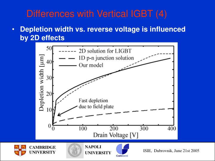 Differences with Vertical IGBT (4)