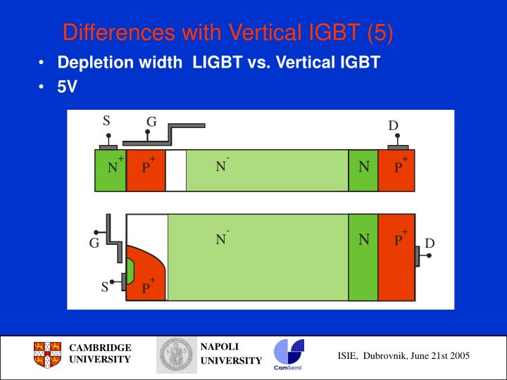 Differences with Vertical IGBT (5)
