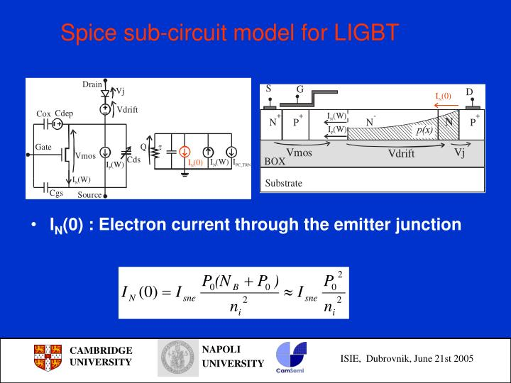Spice sub-circuit model for LIGBT
