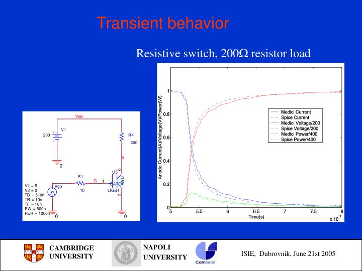 Transient behavior