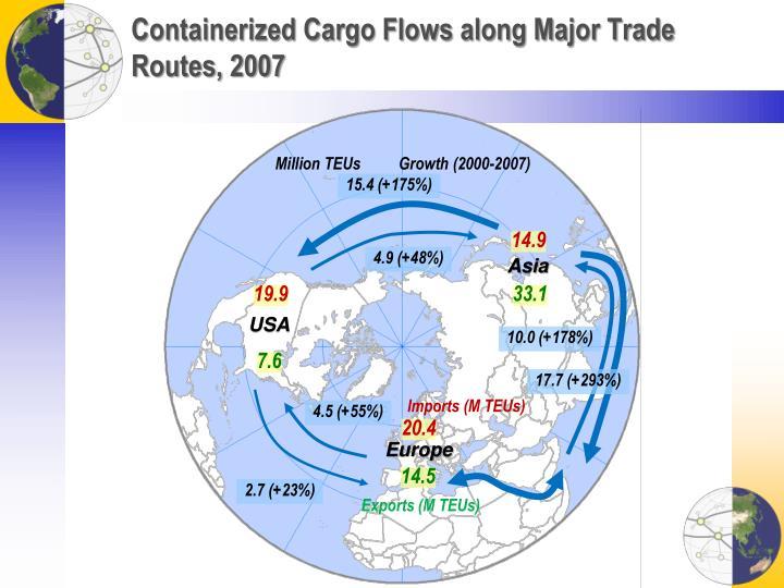 Containerized Cargo Flows along Major Trade Routes, 2007